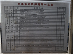 丰台看守所刑事诉讼羁押期限一览表